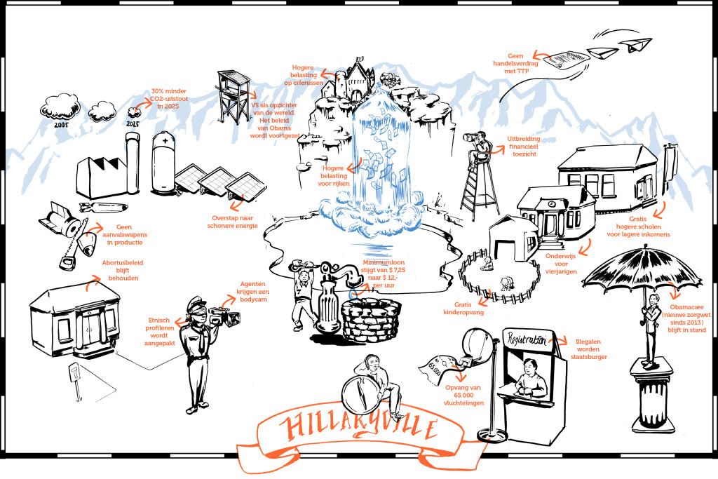 hillaryville-def